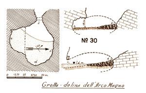 Topografia della Grotta dell'Arco Magno (San Nicola Arcella - Cosenza), realizzata da Enzo dei Medici nel 1939.